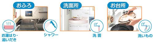 おふろ・洗面所・お台所での使用例